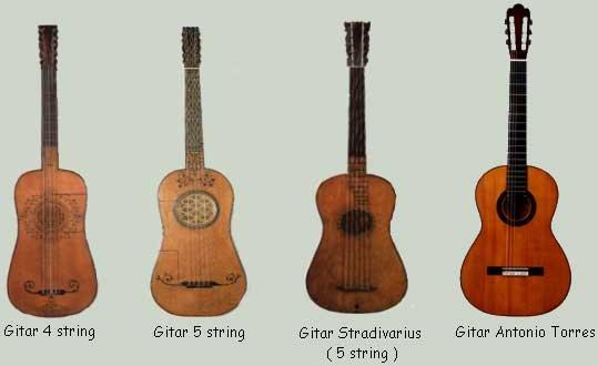 Menyusuri Sejarah Asal Usul Gitar di Dunia